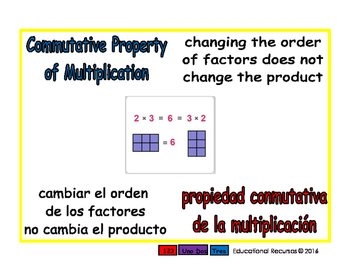 commutative of multiplication/conmutativa de mult prim 1-w