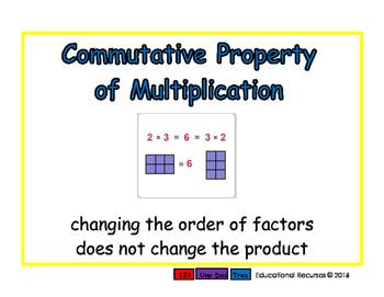 commutative of multiplication/conmutativa de mult prim 2-way blue/rojo