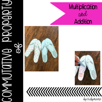 commutative property of addition and multiplication