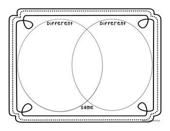 compare and contrast organizer