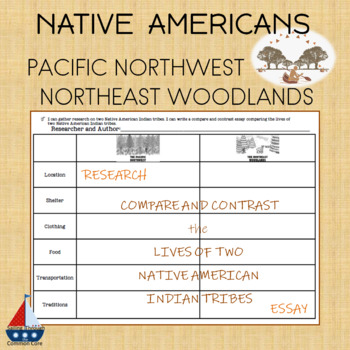 compare and contrast the lives of  two Native American Indian tribes