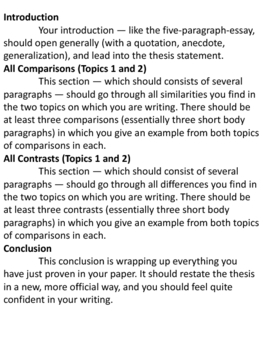 compare and contrast writing set up