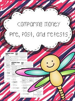 comparing money pretest, posttest, and retest