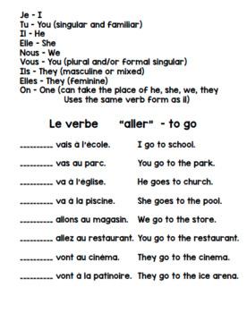 conjugaison des verbes