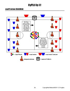 cooPEration Teamwork Game to Reinforce Throwing and Eye-Hand Coordination for PE