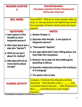 To Kill A Mockingbird- Language Arts Cornell Notes