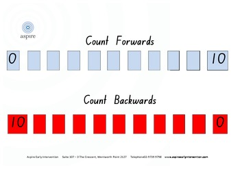 Learning to count forwards and backwards