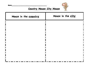country mouse city mouse comparison