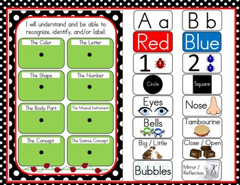customizable Year Worth of Objectives with Poster Pre-K ESE