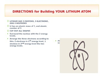 cut out and build Lithium Atom
