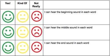 cvc, sound, phonics