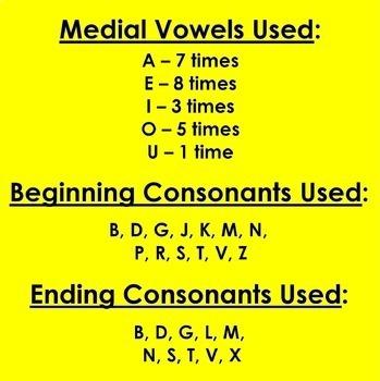 Consonant Vowel Consonant / Bingo / CVC Names