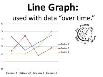 data and statistics lesson