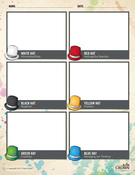 De Bono's 6 Thinking Hats Worksheet - Critical Thinking