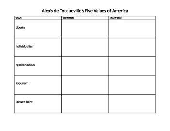 de Tocqueville's Five Values