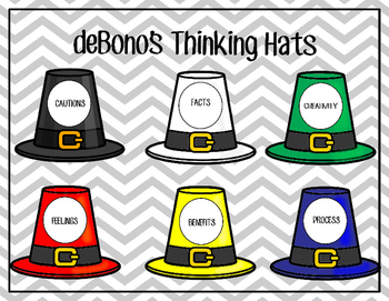deBono's Six Thinking Hats Printable Set-Gifted and Talented