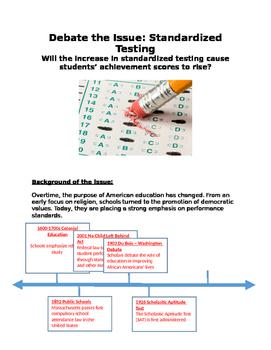 debate: Standardized testing
