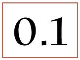 decimal, fraction, percentage number line