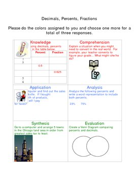 Decimal percent fraction mini project by mrs beasley tpt decimal percent fraction mini project ccuart Choice Image