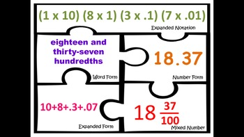 decimals with expanded notation
