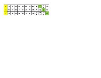 desktop Multiplication Tables 1-12