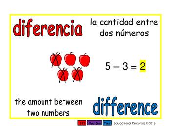 difference/diferencia prim 1-way blue/rojo