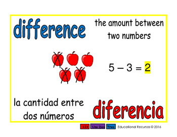 difference/diferencia prim 1-way blue/rojo
