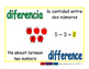 difference/diferencia prim 1-way blue/verde