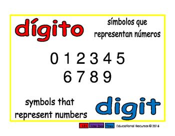 digit/digito prim 1-way blue/rojo