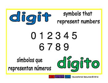 digit/digito prim 1-way blue/verde