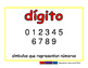 digit/digito prim 2-way blue/rojo