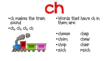 digraph posters