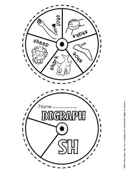 digraph wheel(50% off for 48 hours)