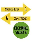 direction words