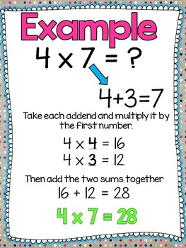 Distributive Property of Multiplication Activities