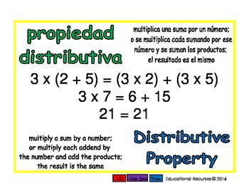 distributive property/propiedad distributiva prim 1-way blue/verde