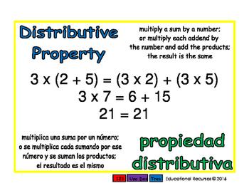 distributive property/propiedad distributiva prim 1-way bl