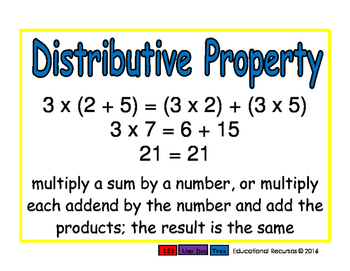 distributive property/propiedad distributiva prim 2-way blue/verde
