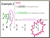 dividing fractions powerpoint
