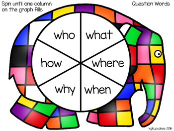 dollar deal: elmer theme question spinner