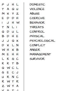 domestic violence vocabulary