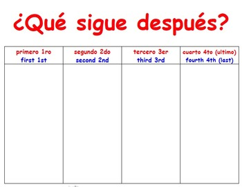 dual language sequencing mat