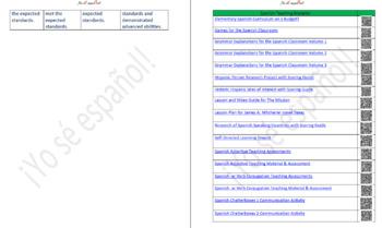Stem Changing Verbs Teaching Assessments