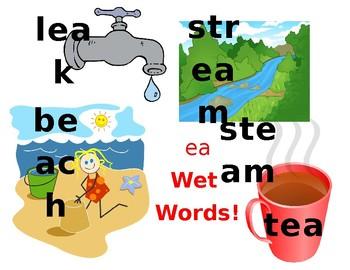 ea Wet Words- Vowel Team Visual Aide