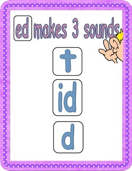 ed makes three sounds