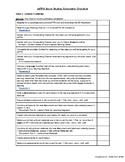edTPA Survival Kit - Social Studies