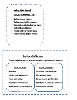 editable Anchor for reading notebook