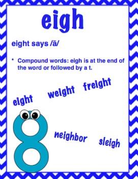 eigh & igh
