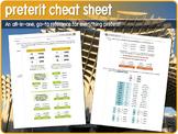 el pretérito — cheat sheet