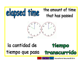 elapsed time/tiempo transcurrido meas 1-way blue/verde